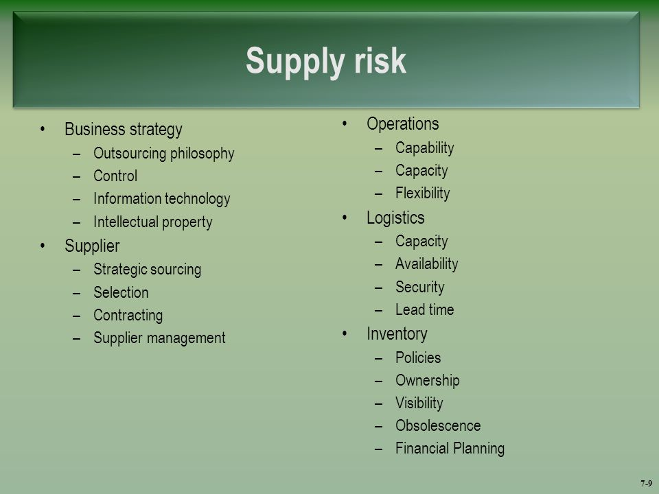 Supplier Business Plan