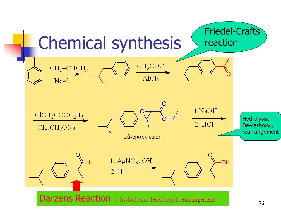 chemical sysnthesis of Overview of dna synthesis methodologies and polymer-supported synthesis of dna using deoxynucleoside phosphoramidites.