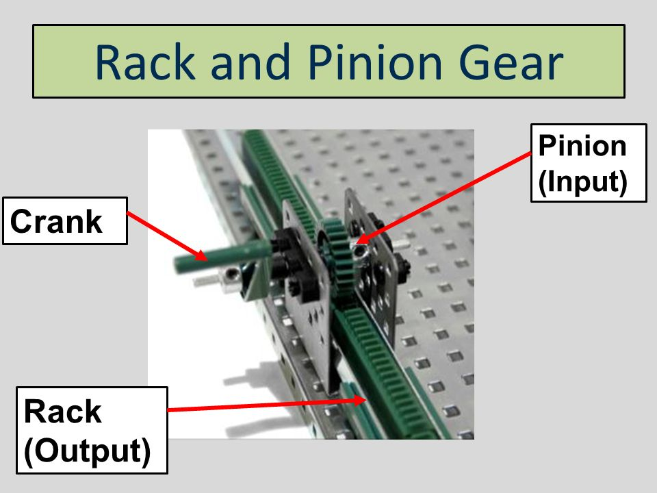 Rack And Pinion >> Rack And Pinion Gear Pinion Input Crank Rack Output Ppt Video
