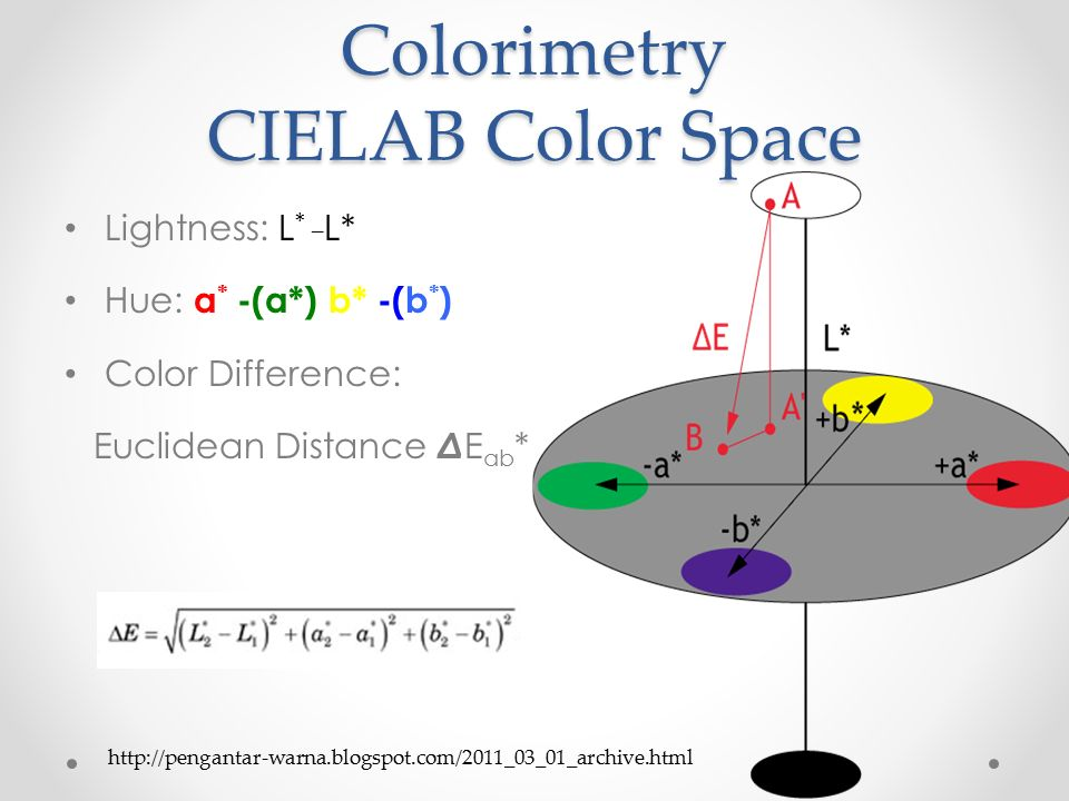 The Effect of Light and Dye Composition on the Color of ...