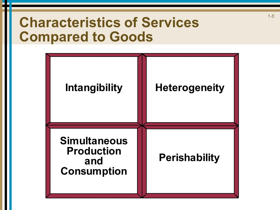 Characteristics of Services Compared to Goods