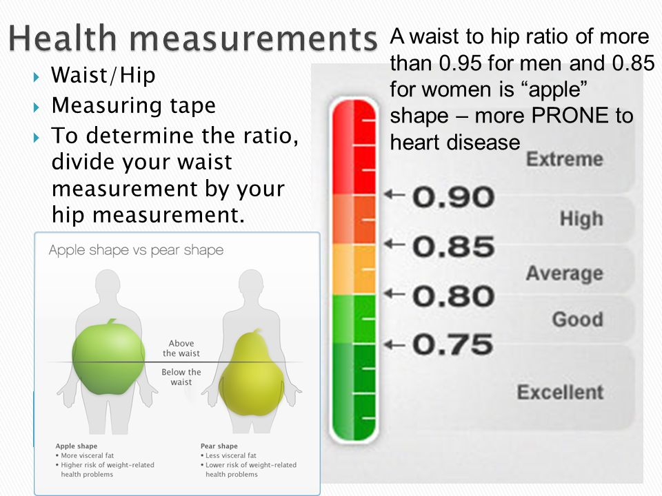Waist To Hip Ratio Chart Juveique27