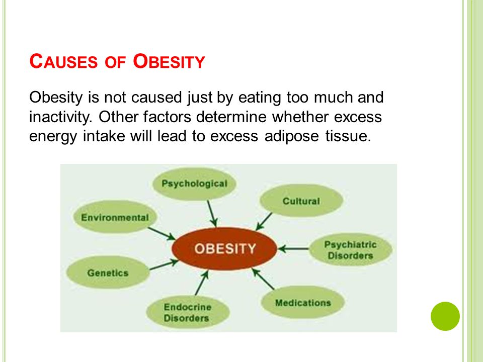 factors of obesity Psychological factors in obesity the psychological factors that have an impact on obesity are wide ranging, at weightmatters we deal with them on a regular basis and.