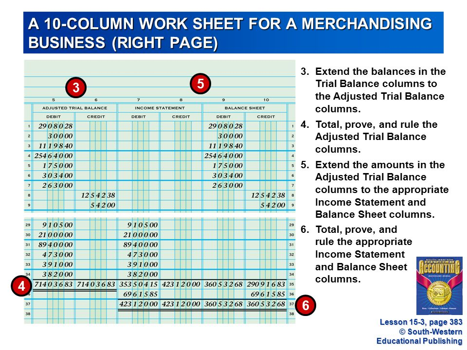 COMPLETING AN 8-COLUMN WORK SHEET - ppt download