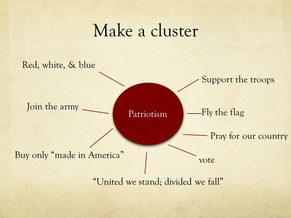 the definition essay ppt  make a cluster red white blue support the troops patriotism