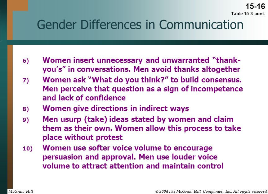 gender difference in nonverbal communication Here are some gender differences in nonverbal communication that are associated with power and dominance: personal space.