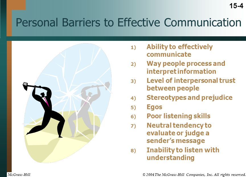 barriers to effective communication in organizational behavior Principles, theories and methods of effective communication (written and oral) in  general, and in a management  this is particularly important when managing  change in an organisation 1  barriers can also be identified and overcome   behaviour: in face to face meetings body language can affect the whole meaning  of.