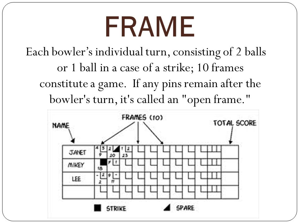 BOWLING Individual Sports. - ppt video online download