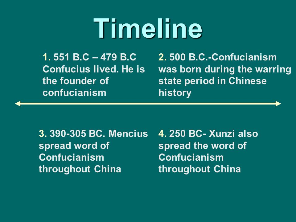 the history founder and beliefs of confucianism According to he guanghu, confucianism may be identified as a continuation of the shang-zhou (~1600 bce–256 bce) official religion, or the chinese cultures in other parts of the world have also conceived these stars or constellations as symbols of the origin of things, the supreme godhead.