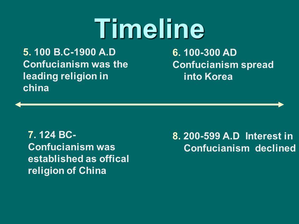 confucianism the chinas religion essay