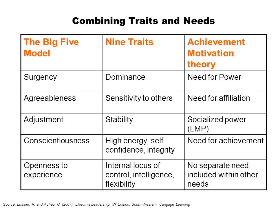 Combining Traits and Needs