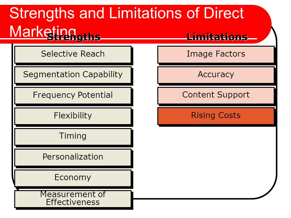 what are the strengths and limitations of the direct model Companies must choose between using absorption costing or variable costing in their accounting systems there are advantages and disadvantages with either choice some of the primary advantages of .