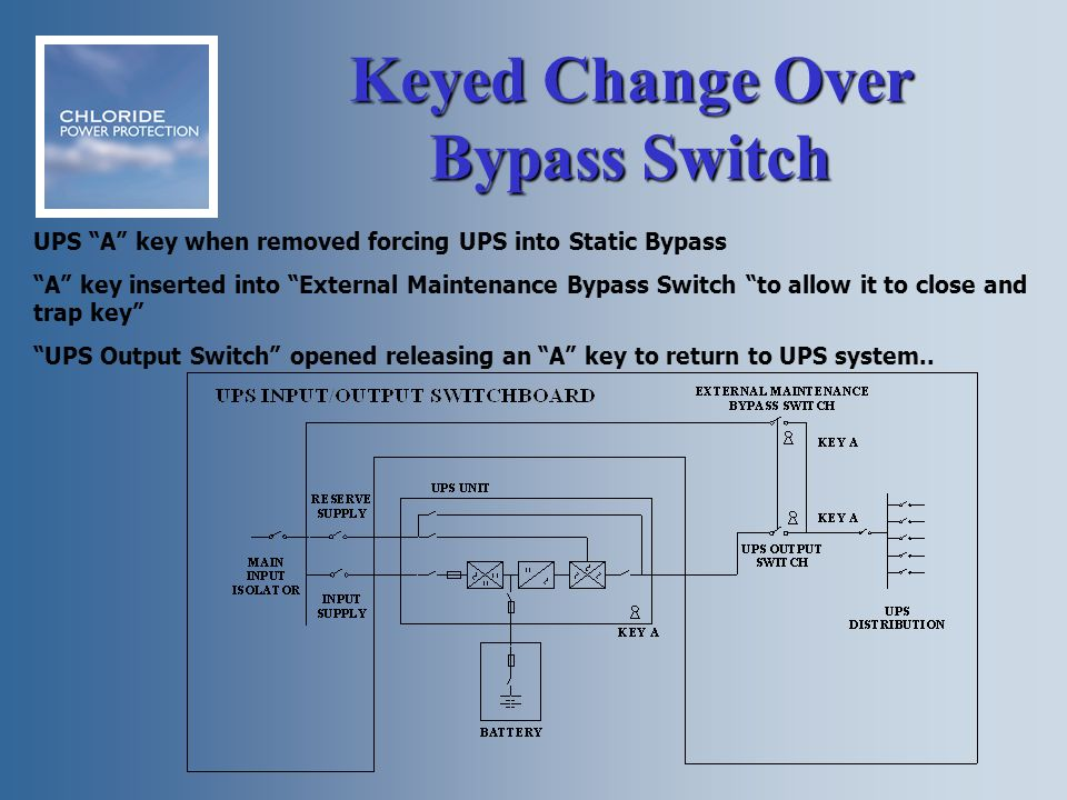 Wiring-diagram-for-ups-bypass-switch & Amazing Honda 600 Wire ...