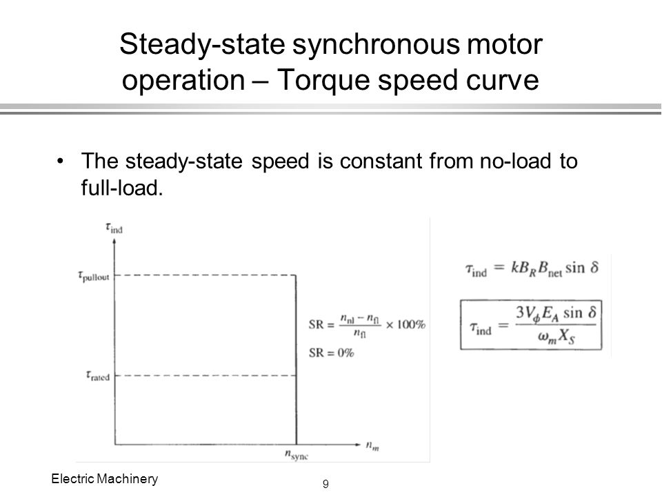 Chapter 6 Synchronous Motors Ppt Video Online Download