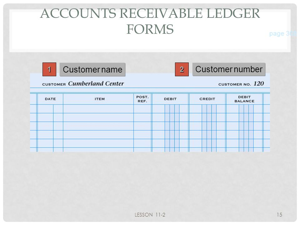 an accounts receivable ledger is selo l ink co