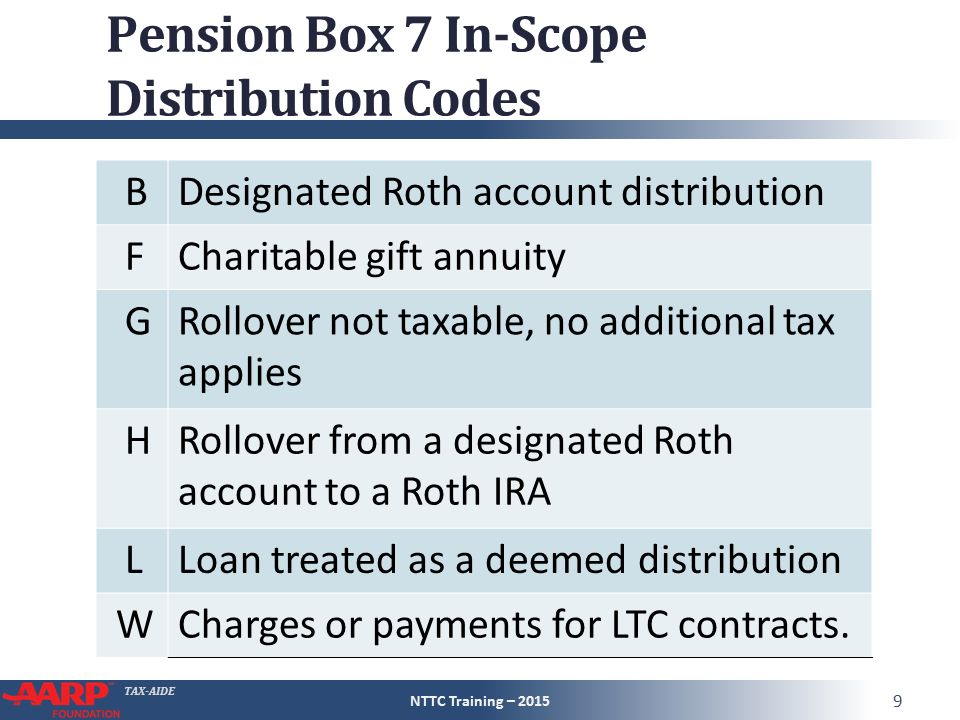 Distribution Code 7 Pension And Investments Crinadrawerml