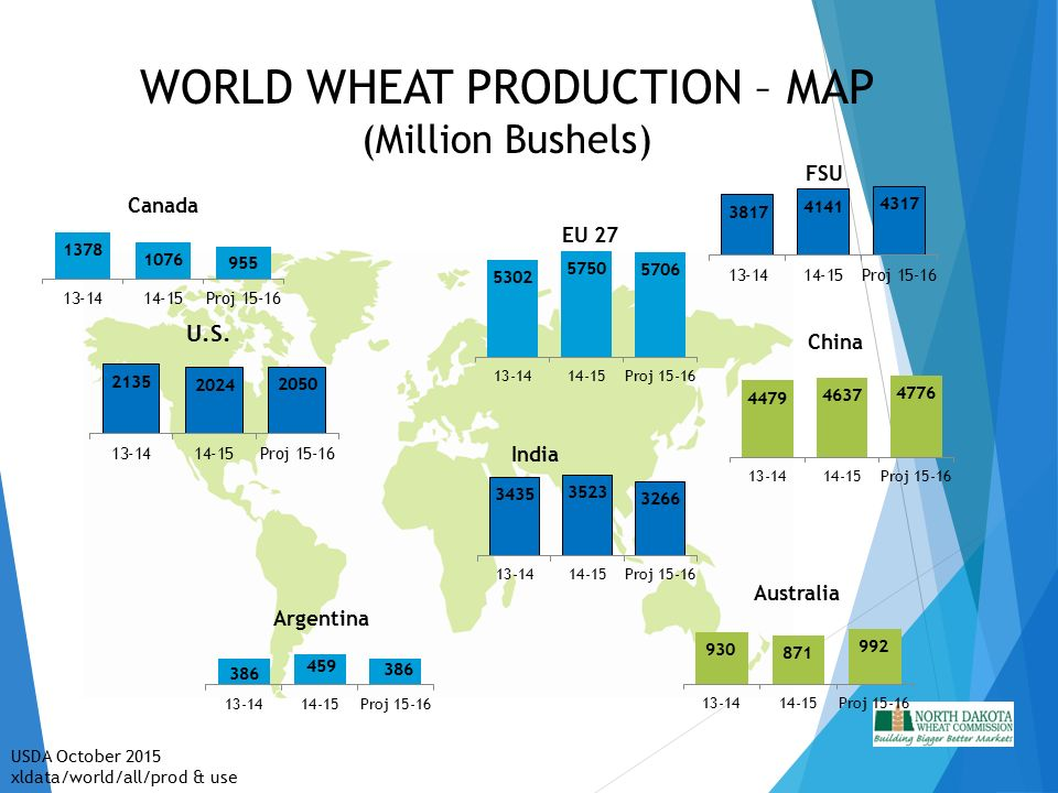 HRS And Durum Crops Outlook Ppt Download - Us wheat production map