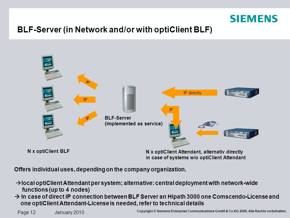 BLF-Server (in Network and/or with optiClient BLF)