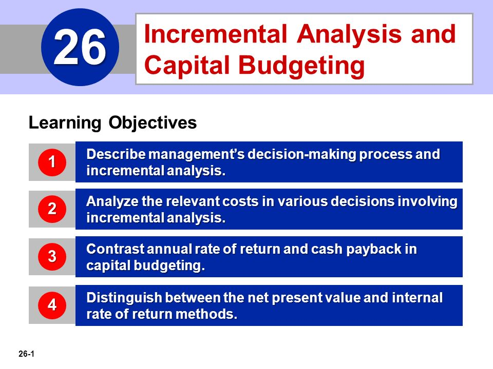 The Basic Steps of Capital Budgeting