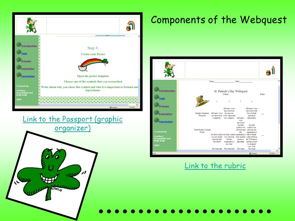 web quest Resources: this section of the webquest consists of a list of the resources (bookmarked web sites, print resources, etc) that your students will need to complete the task.