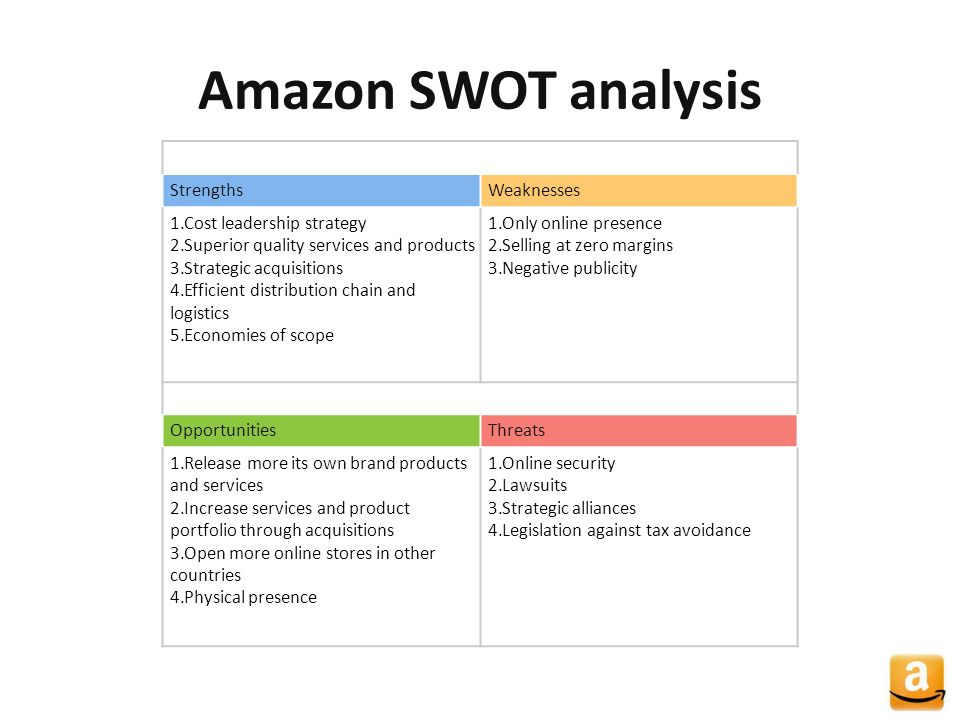 swot for amazon Could two of amazon's biggest perceived strengths become weaknesses.