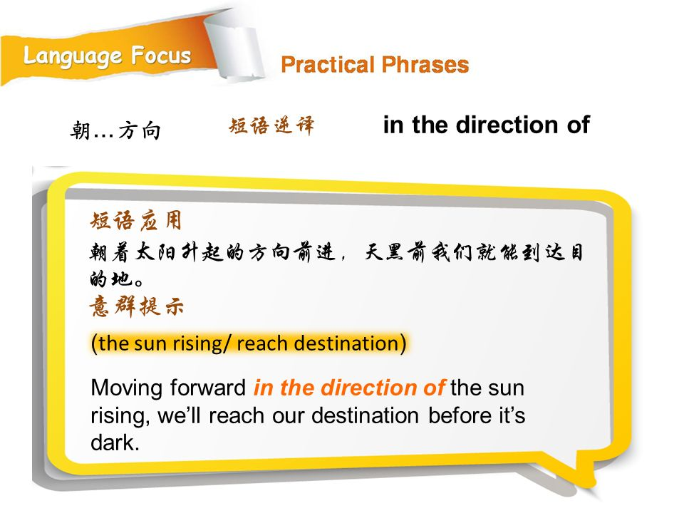 短语应用 意群提示 in the direction of 短语逆译 朝…方向 朝着太阳升起的方向前进,天黑前我们就能到达目的地。