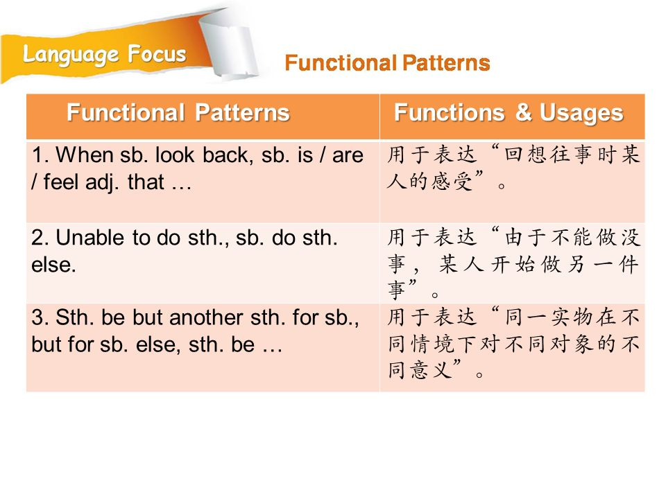 Functional Patterns Functions & Usages