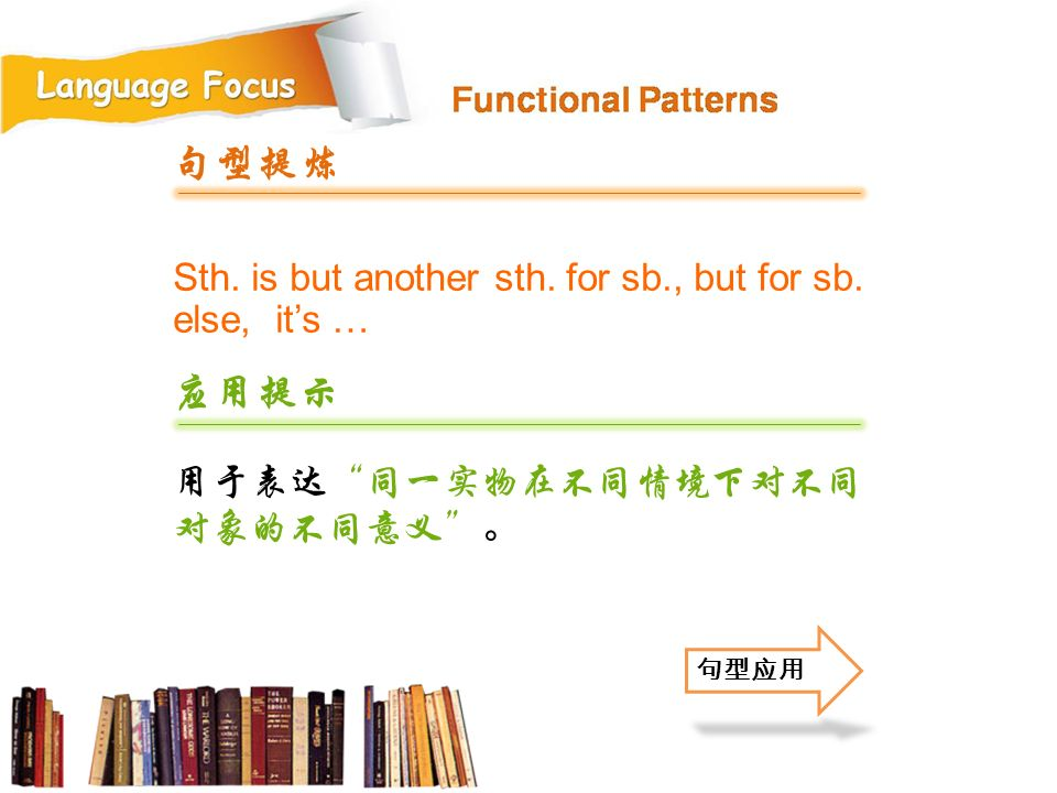 句型提炼 应用提示 Sth. is but another sth. for sb., but for sb. else, it's …
