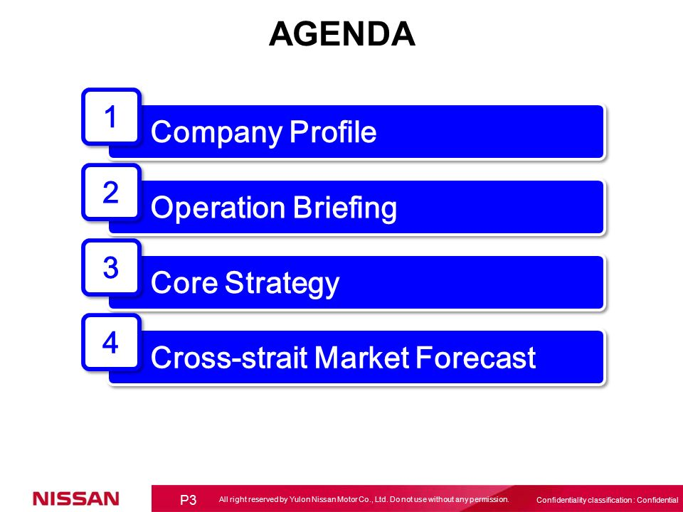 Yulon nissan motor co ltd ppt download for Marketing strategy of nissan motor company