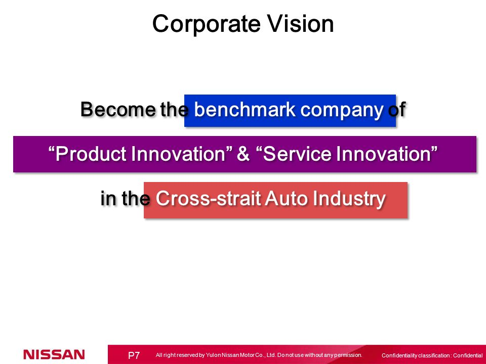 Yulon nissan motor co ltd ppt download for Vision industries group