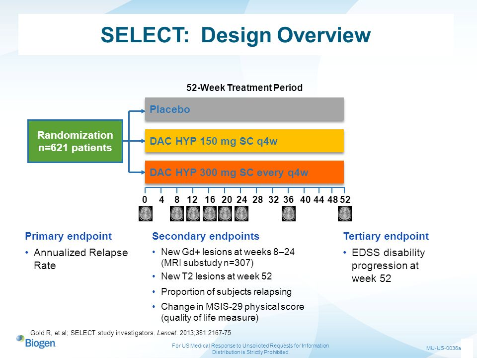 SELECT: Design Overview 52-Week Treatment Period