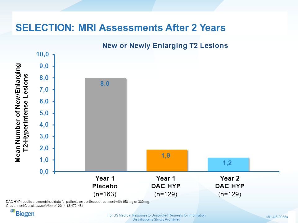 SELECTION: MRI Assessments After 2 Years