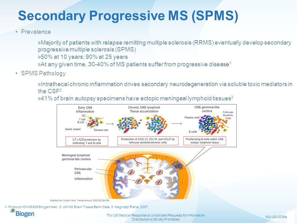 Secondary Progressive MS (SPMS)