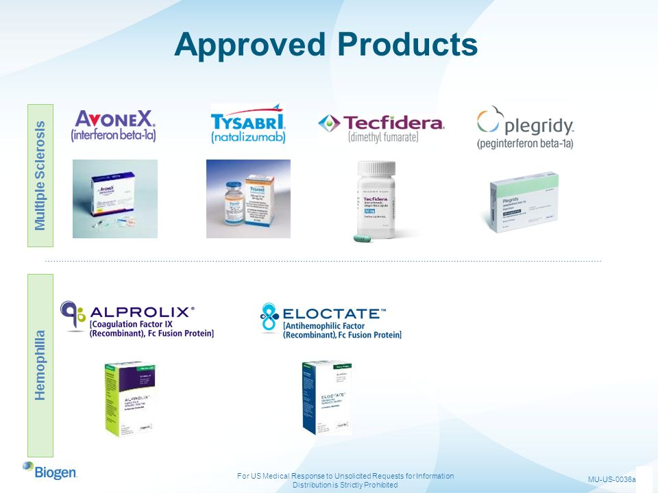 Approved Products Multiple Sclerosis Hemophilia