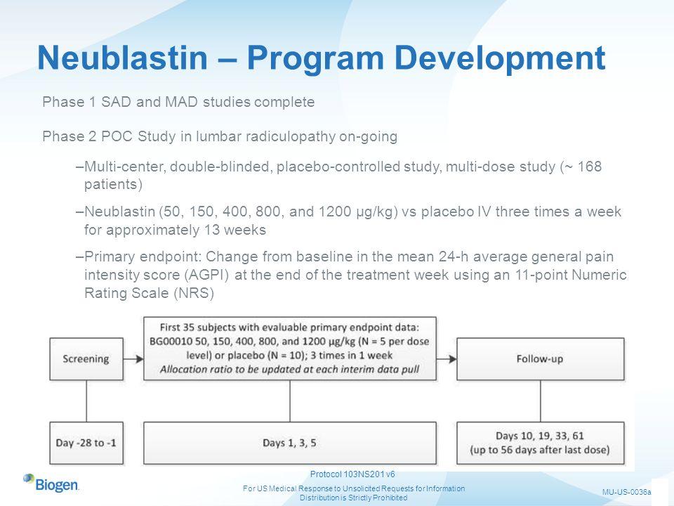 Neublastin – Program Development