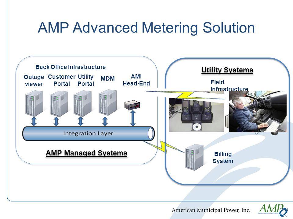 Amp S Advanced Metering Program Ppt Video Online Download