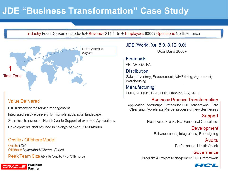 How EDI helps Small Business – A Case Study - OpenText Blogs