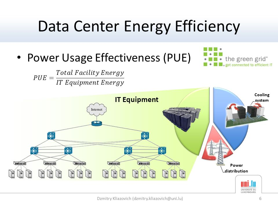 green data center thesis Green data centers -- nationwide, wind-powered data centers, designed to be more energy efficient than traditional data centers green data center design.