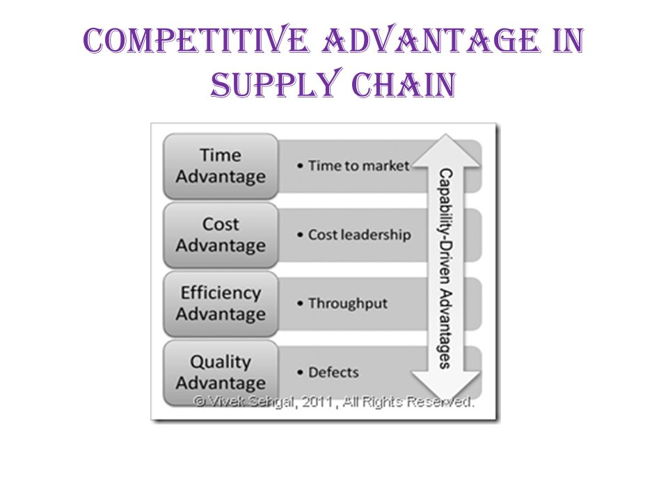 competitive advantage using supply chain management This paper studies the impact of configuring supply chain design strategies on   supply chain strategies and aligned practices to gain competitive advantage in   academic discipline of supply chain management through developing theory.