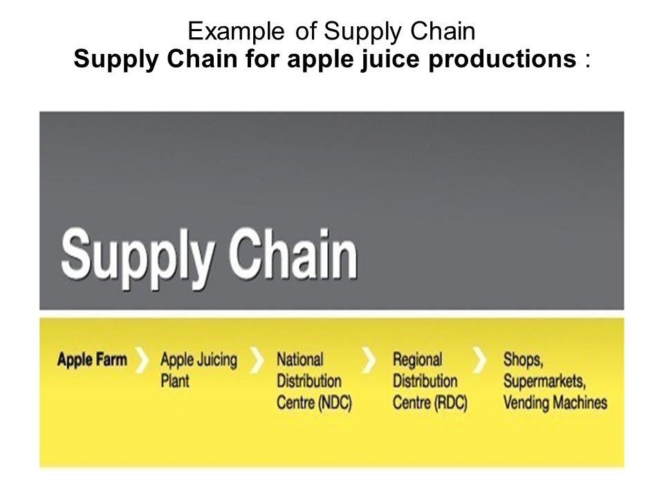 supply chain of mango juice The european union is the second largest regional market for mango puree after the arabian peninsula market estimated european union imports of mango puree represent around 20% of total world imports and the imports are increasing.