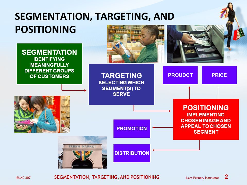 segmentation target market selection and positioning Develop product positioning for each target segment ↓ 6  of the segments,  and then selecting the the target market you wish to pursue.
