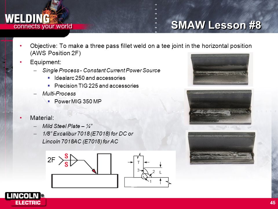 SMAW (Stick Welding) Used with permission of: LINCOLN ELECTRIC, INC ...