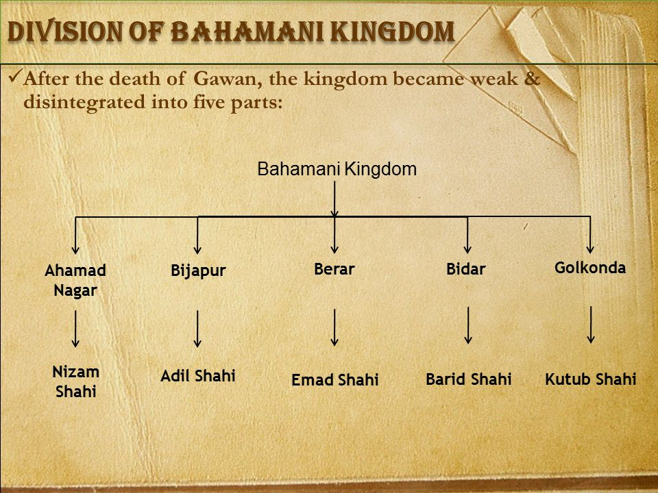 Division of Bahamani Kingdom