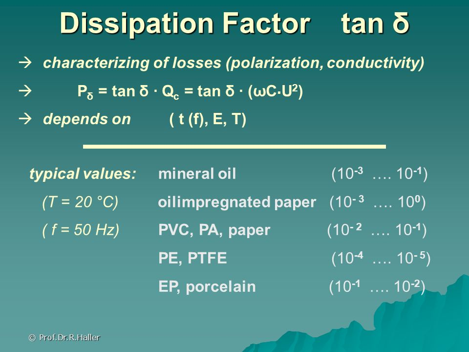 Dissipation Factor tan δ
