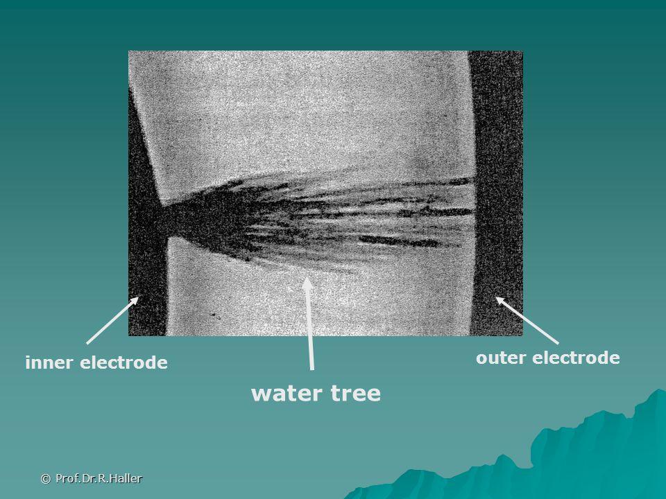 outer electrode inner electrode water tree © Prof.Dr.R.Haller