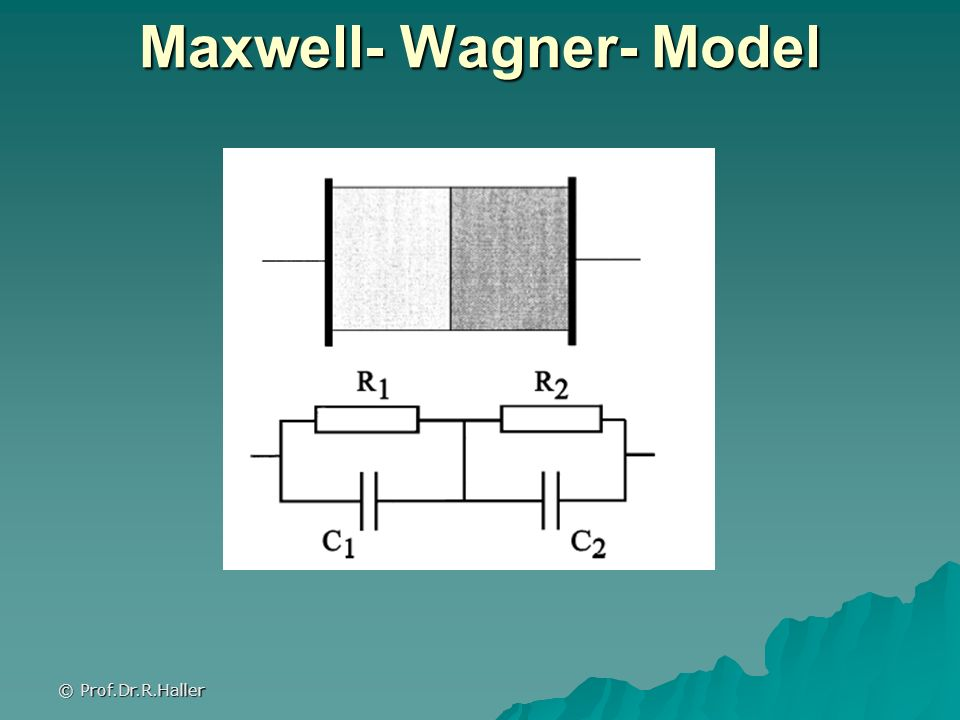 Maxwell- Wagner- Model