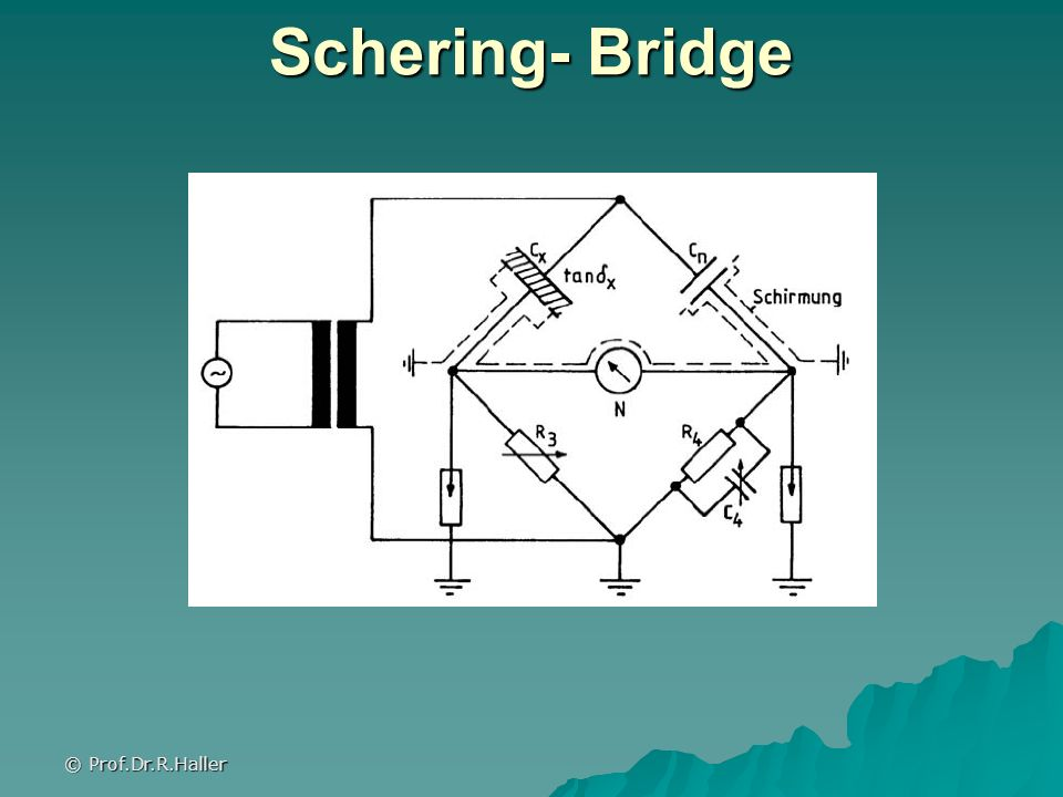 Schering- Bridge © Prof.Dr.R.Haller