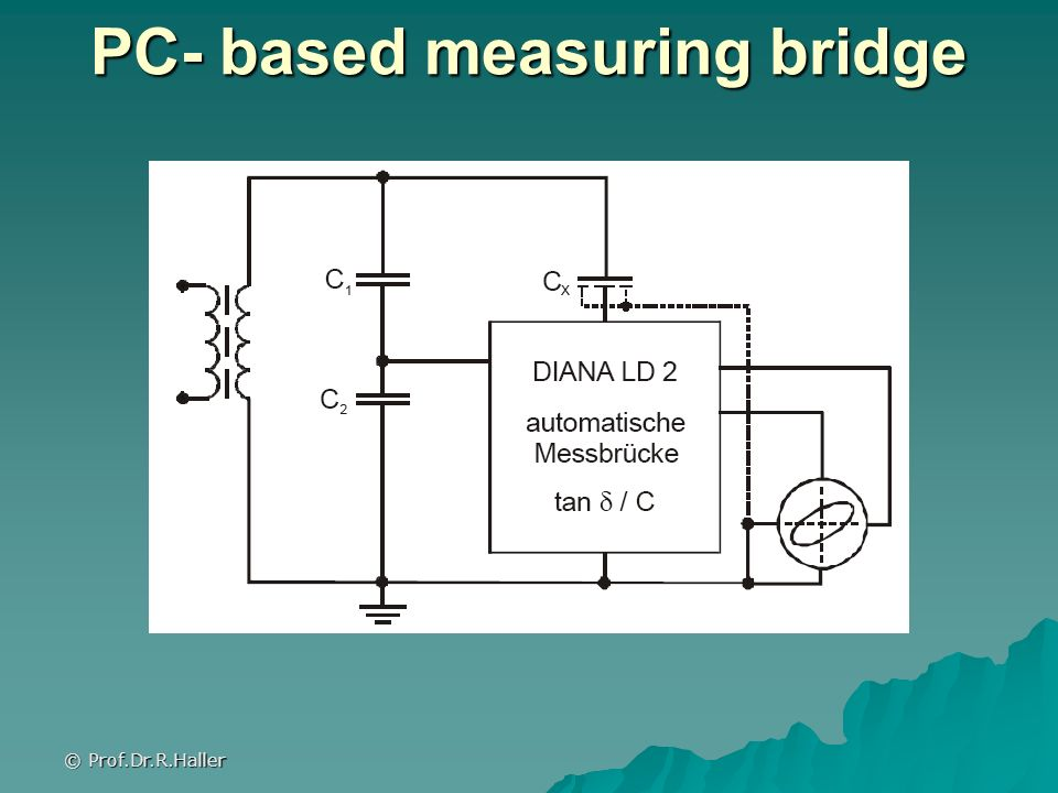 PC- based measuring bridge