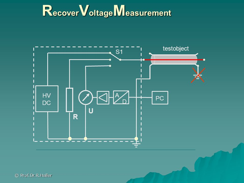 RecoverVoltageMeasurement