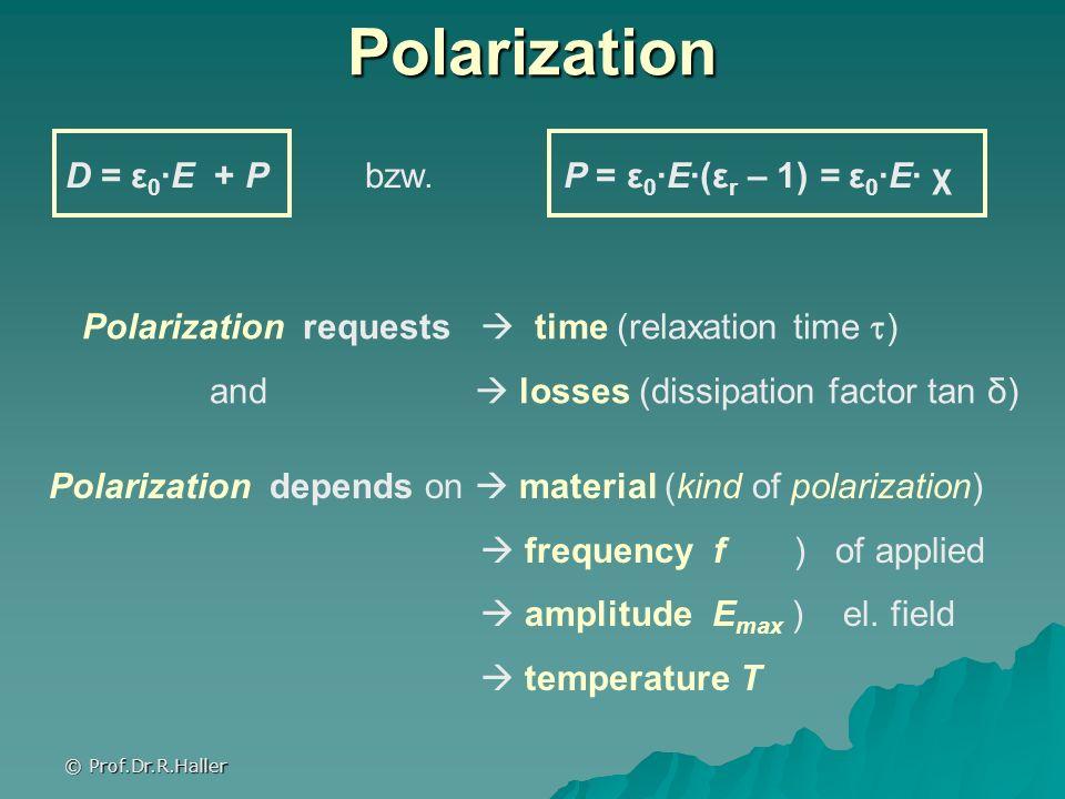 Polarization D = ε0·E + P bzw. P = ε0·E·(εr – 1) = ε0·E· χ